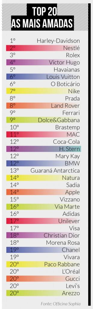 amor-top-20