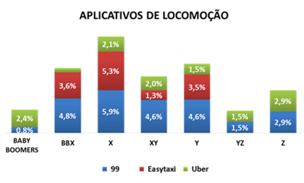 aplicativos-locomocao