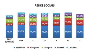 aplicativos-redessociais