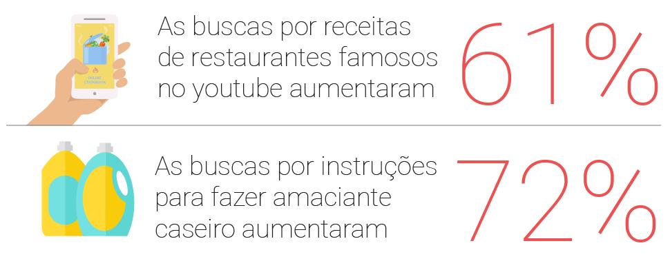 google_pesquisa2