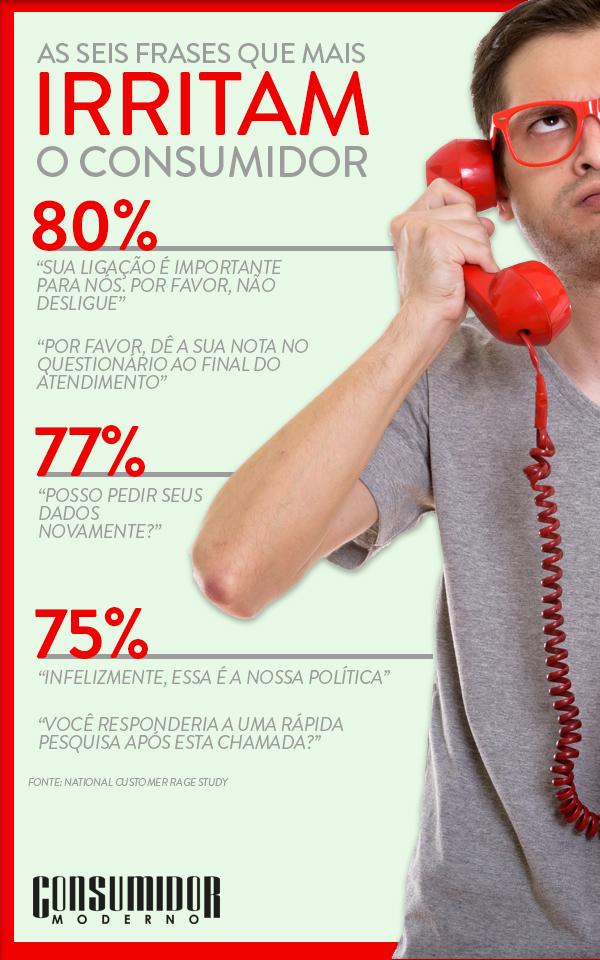 Fernanda Pelinzon/ infográfico