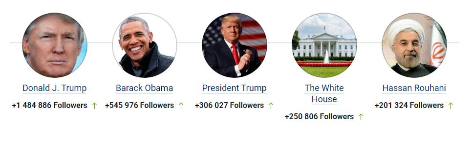 Irã vs EUA