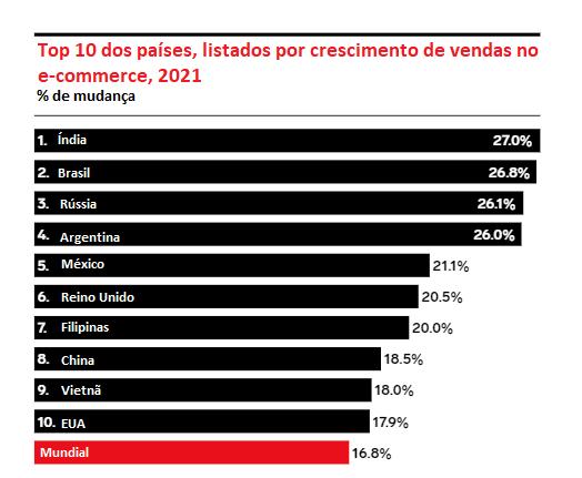 Brasil e varejo 2 traduzido