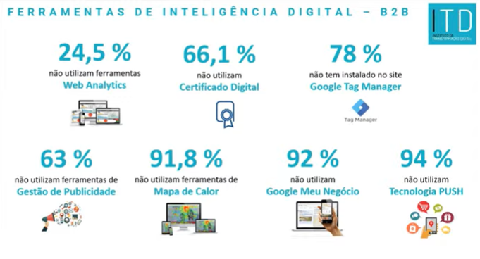 Instituto da Transformação Digital 1